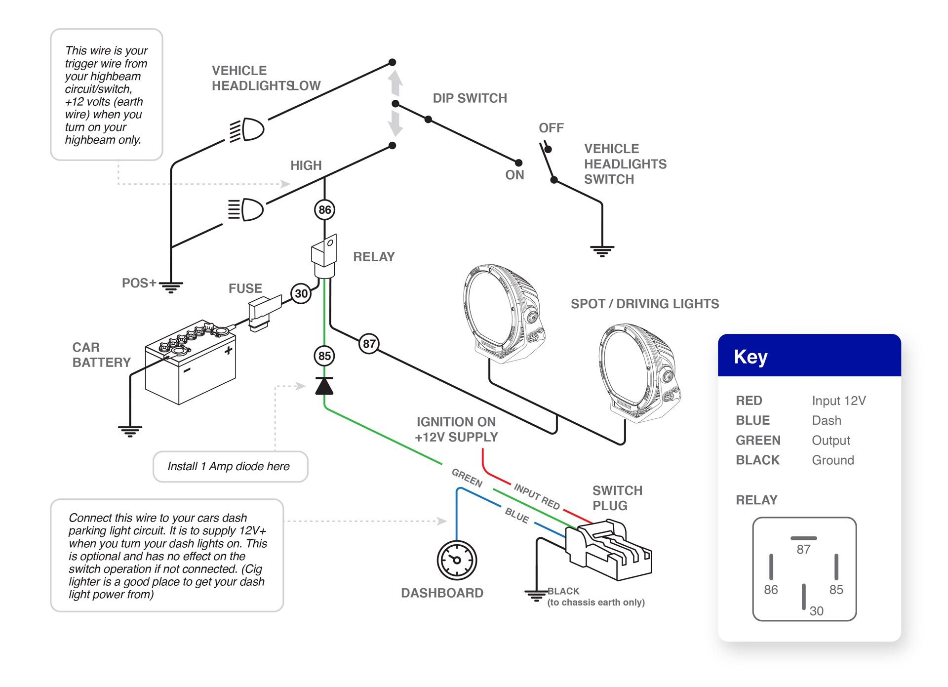 Narva Switch Wiring Guide