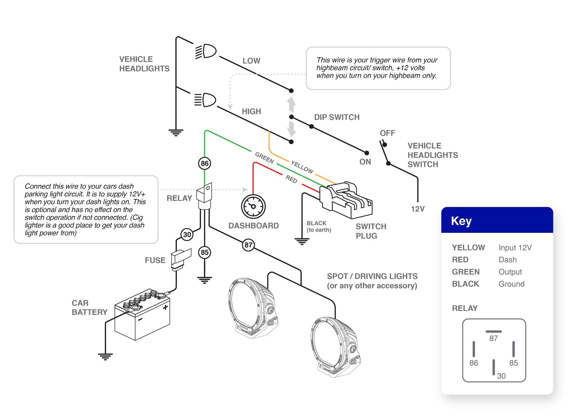 Switch wiring diagram for positive switched Nissan vehicles (refer to Nissan model)