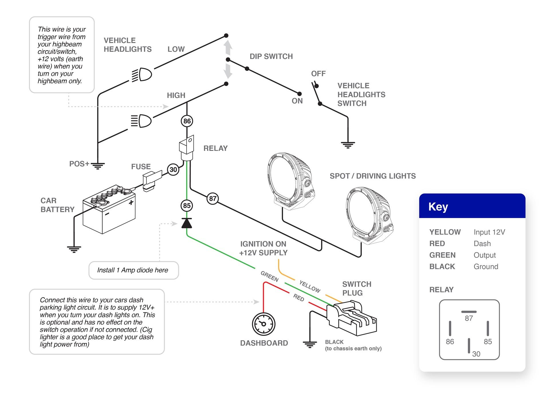 Switch wiring diagram for negative switched Nissan vehicles (refer to Nissan model)