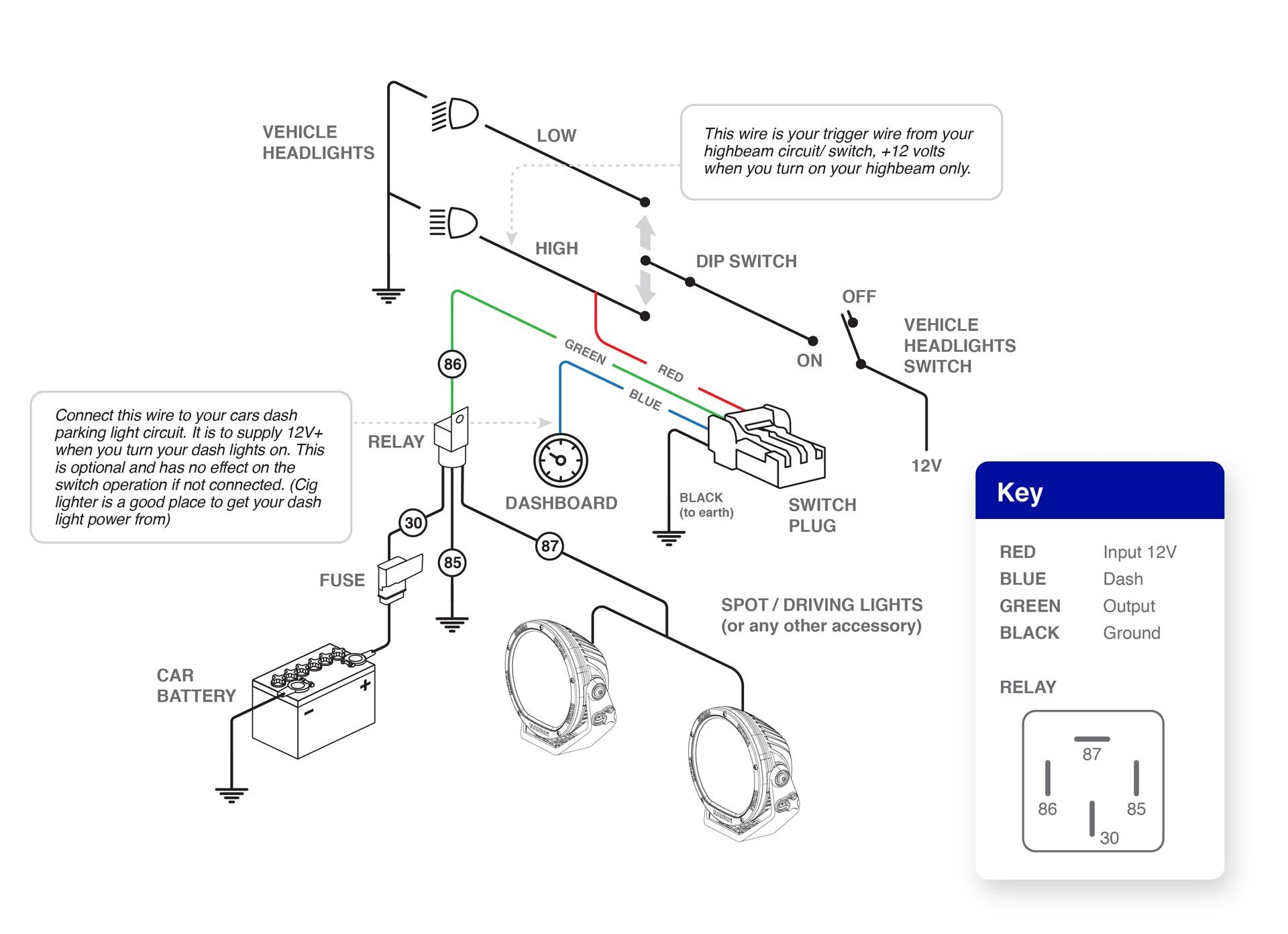 Switch wiring diagram for positive vehicles (refer to vehicle type)